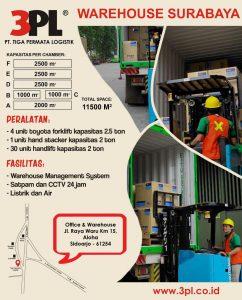 Warehouse Gudang Surabaya Tiga Permata Logistik